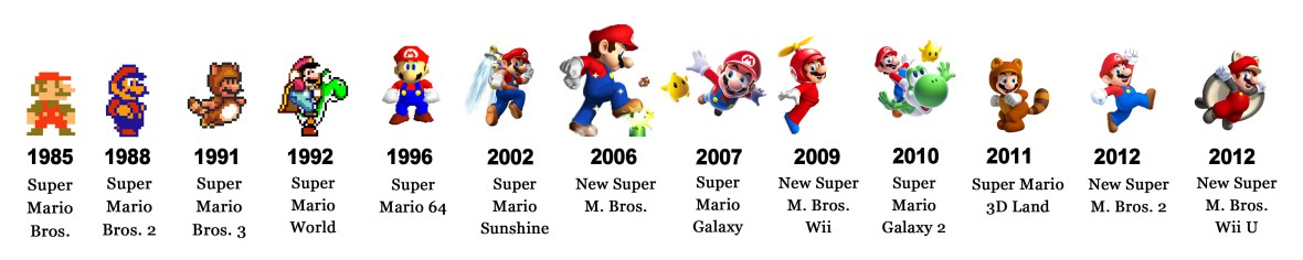 Mario Bros Evolution Fille Geek